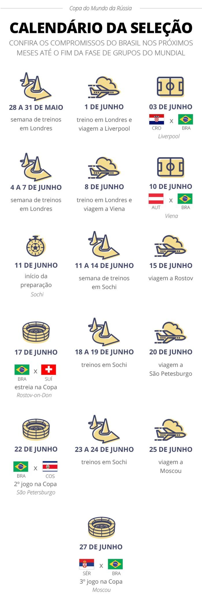 Maratona do Brasil